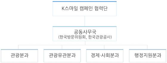 organization_chart_20160427111226
